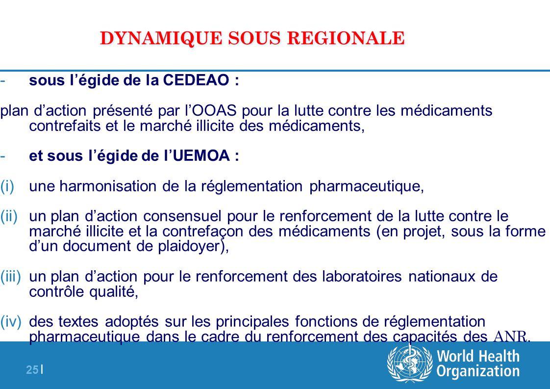 25 | DYNAMIQUE SOUS REGIONALE -sous légide de la CEDEAO : plan daction présenté par lOOAS pour la lutte contre les médicaments contrefaits et le march