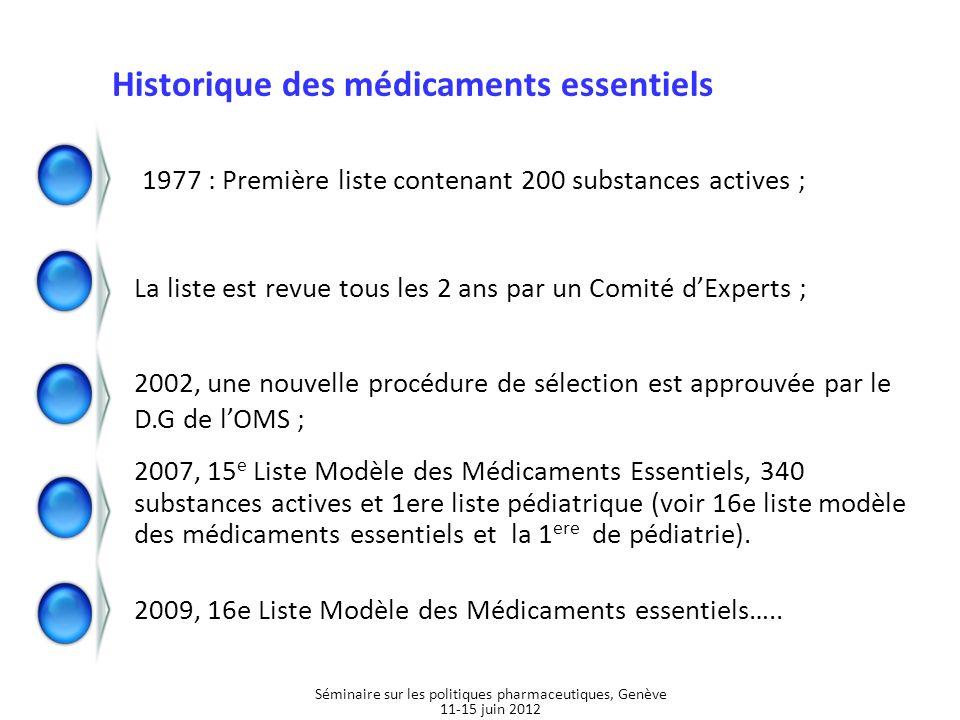 Historique des médicaments essentiels 1977 : Première liste contenant 200 substances actives ; La liste est revue tous les 2 ans par un Comité dExpert
