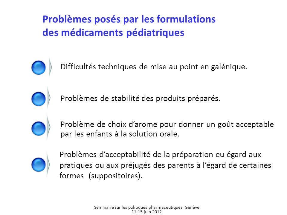Problèmes posés par les formulations des médicaments pédiatriques Difficultés techniques de mise au point en galénique. Problèmes de stabilité des pro