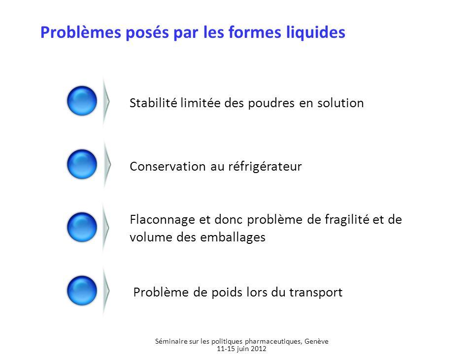 Problèmes posés par les formes liquides Stabilité limitée des poudres en solution Conservation au réfrigérateur Flaconnage et donc problème de fragili