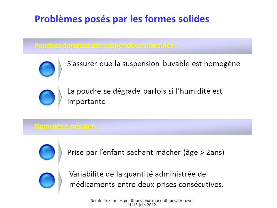 Problèmes posés par les formes solides Poudres donnant des suspensions buvables : Sassurer que la suspension buvable est homogène La poudre se dégrade
