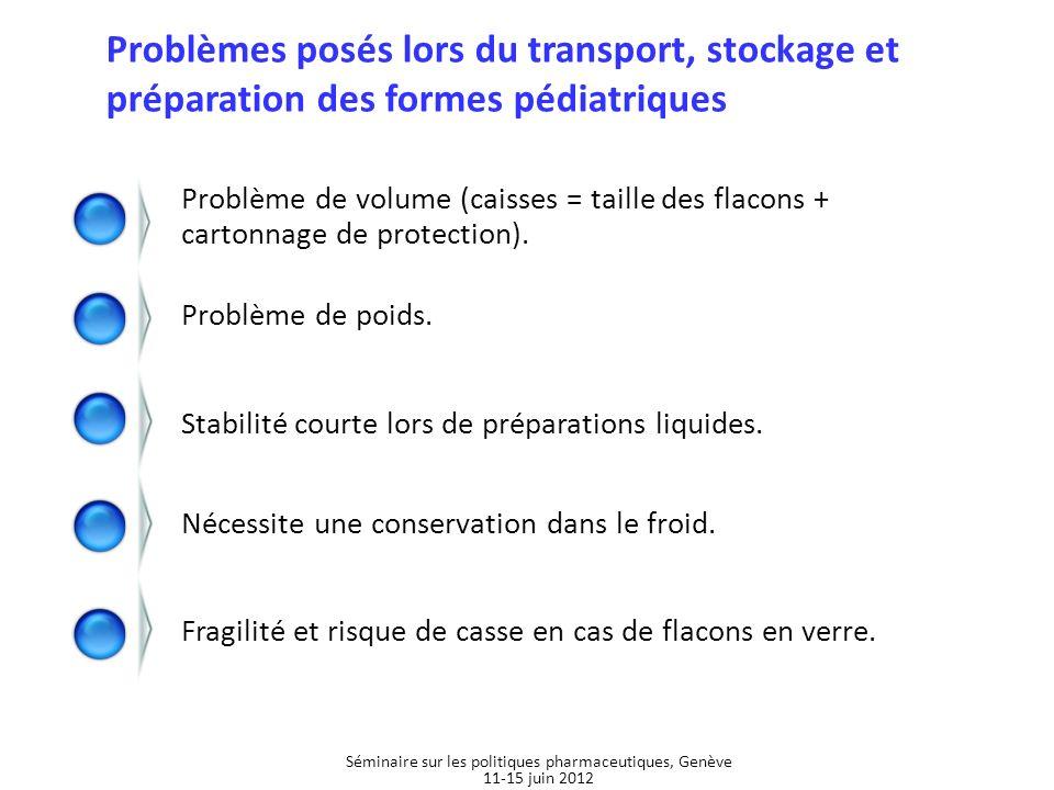 Problèmes posés lors du transport, stockage et préparation des formes pédiatriques Problème de volume (caisses = taille des flacons + cartonnage de pr