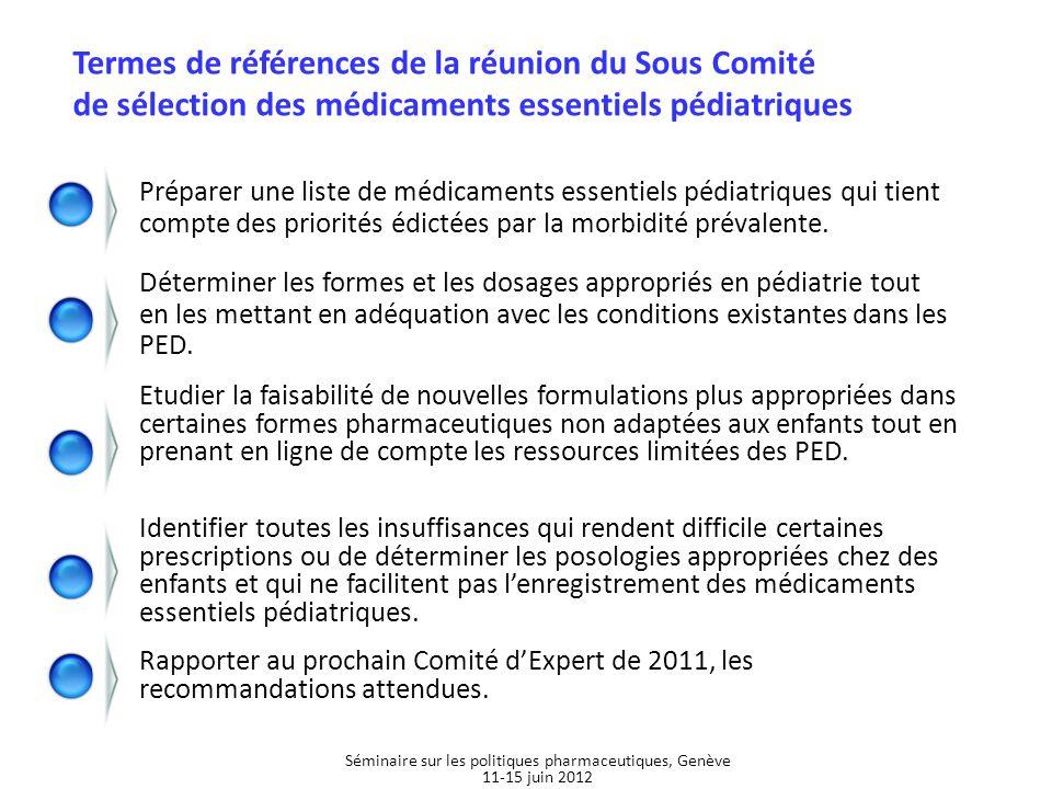 Termes de références de la réunion du Sous Comité de sélection des médicaments essentiels pédiatriques Préparer une liste de médicaments essentiels pé