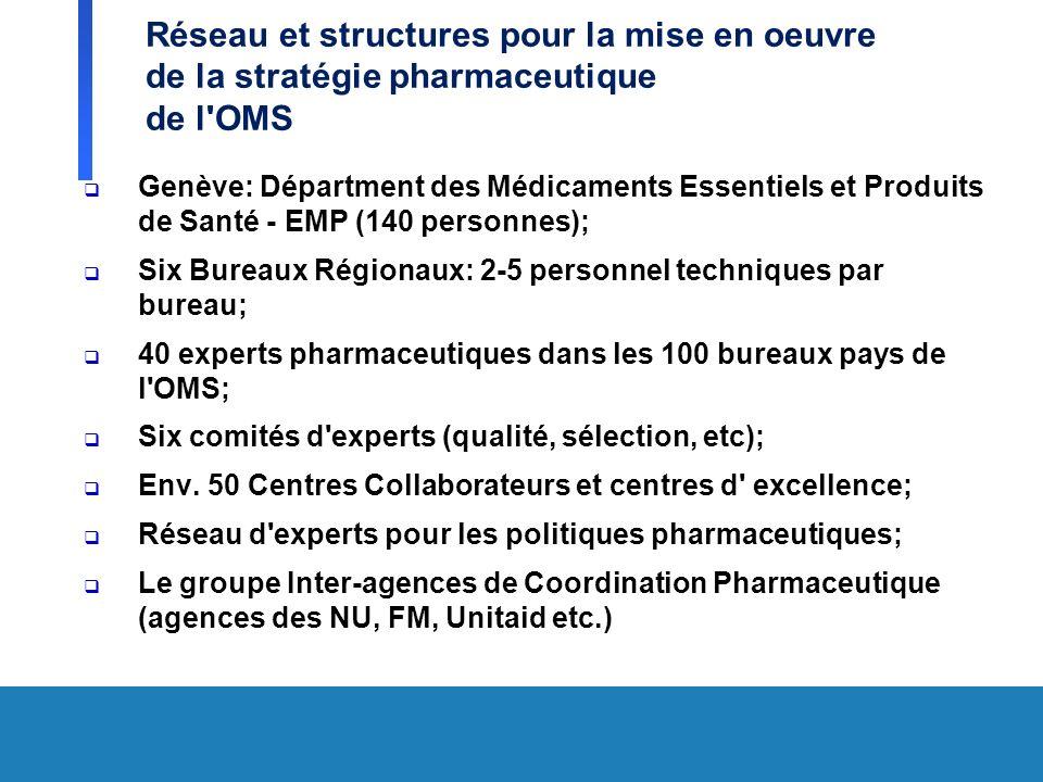 Réseau et structures pour la mise en oeuvre de la stratégie pharmaceutique de l'OMS Genève: Départment des Médicaments Essentiels et Produits de Santé