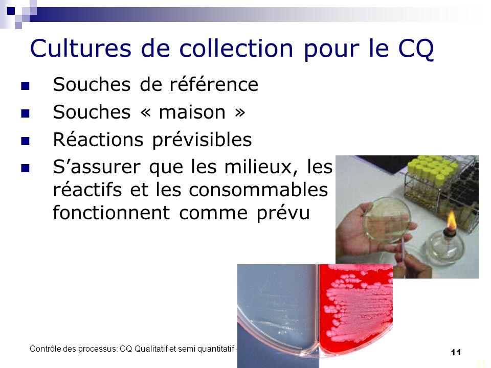 Contrôle des processus: CQ Qualitatif et semi quantitatif -Module 8 11 Cultures de collection pour le CQ Souches de référence Souches « maison » Réactions prévisibles Sassurer que les milieux, les réactifs et les consommables fonctionnent comme prévu