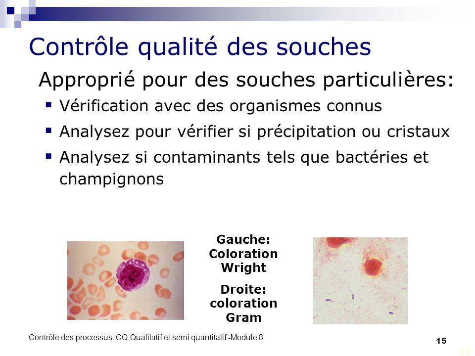 Contrôle des processus: CQ Qualitatif et semi quantitatif -Module 8 16 Coloration de Gram Bonne QualitéQualité médiocre