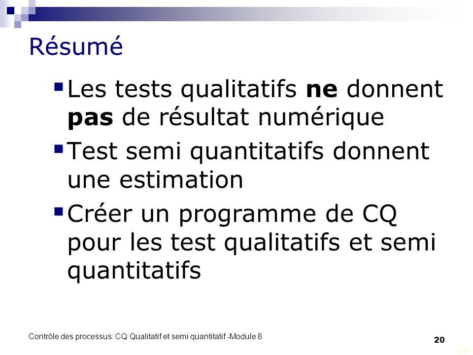 Contrôle des processus: CQ Qualitatif et semi quantitatif -Module 8 20 Résumé Les tests qualitatifs ne donnent pas de résultat numérique Test semi quantitatifs donnent une estimation Créer un programme de CQ pour les test qualitatifs et semi quantitatifs
