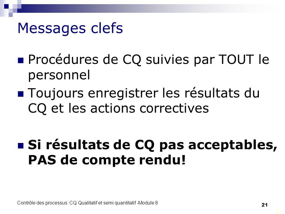 Contrôle des processus: CQ Qualitatif et semi quantitatif -Module 8 21 Messages clefs Procédures de CQ suivies par TOUT le personnel Toujours enregistrer les résultats du CQ et les actions correctives Si résultats de CQ pas acceptables, PAS de compte rendu.