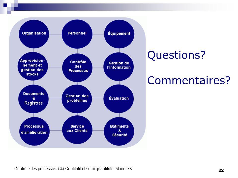 Contrôle des processus: CQ Qualitatif et semi quantitatif -Module 8 22 Questions? Commentaires?