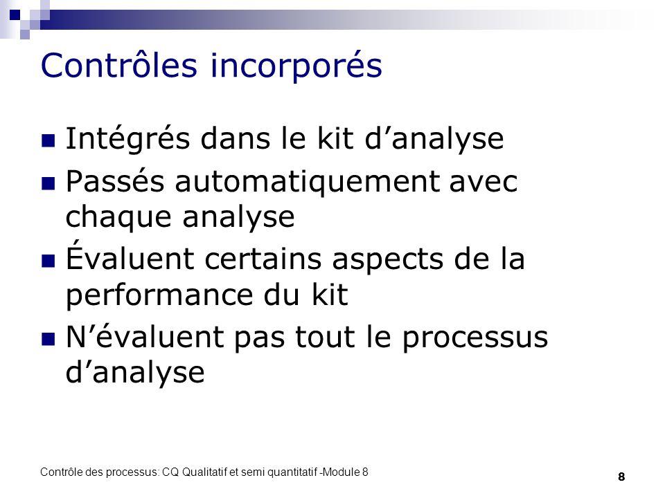 Contrôle des processus: CQ Qualitatif et semi quantitatif -Module 8 8 Contrôles incorporés Intégrés dans le kit danalyse Passés automatiquement avec chaque analyse Évaluent certains aspects de la performance du kit Névaluent pas tout le processus danalyse