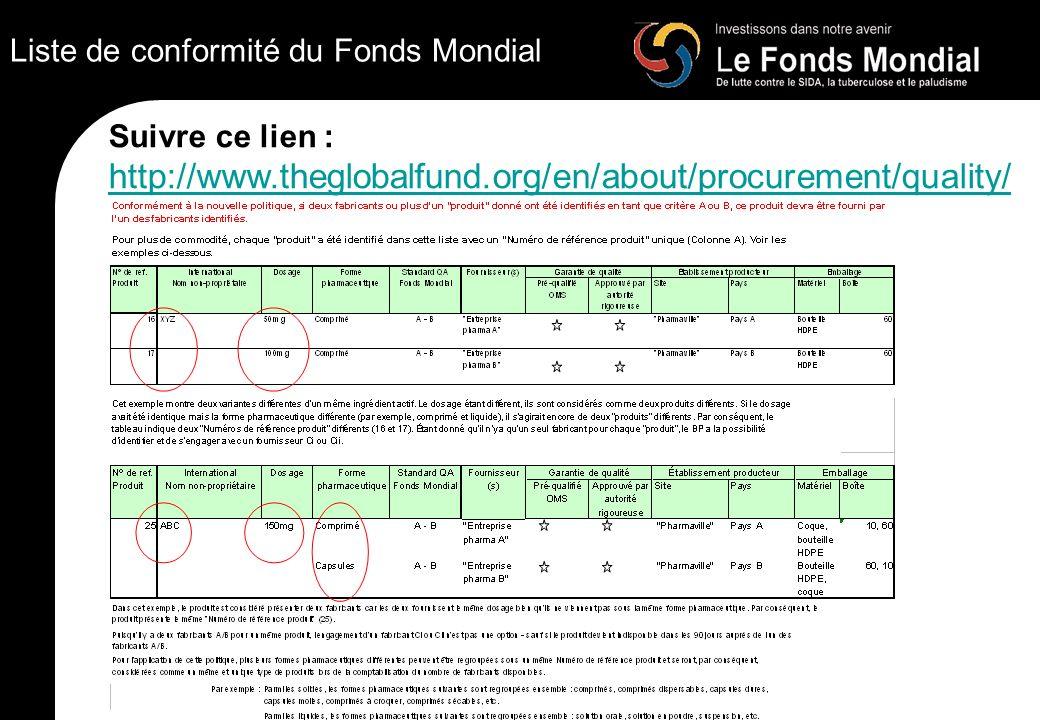 Liste de conformité du Fonds Mondial Suivre ce lien : http://www.theglobalfund.org/en/about/procurement/quality/