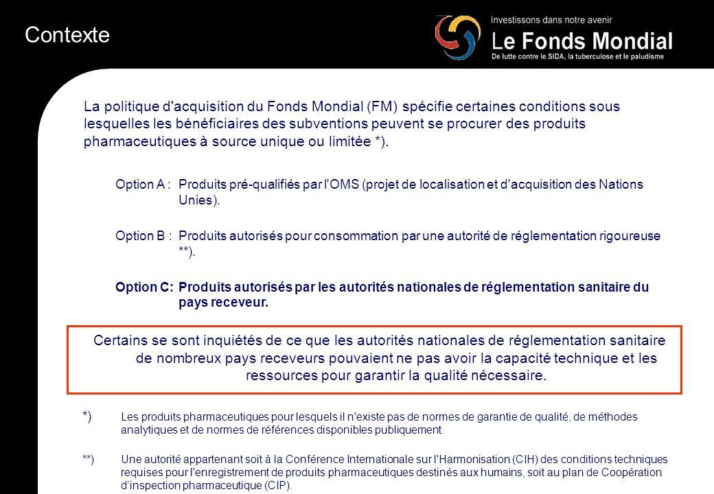 Contexte Option A :Produits pré-qualifiés par l OMS (projet de localisation et d acquisition des Nations Unies).