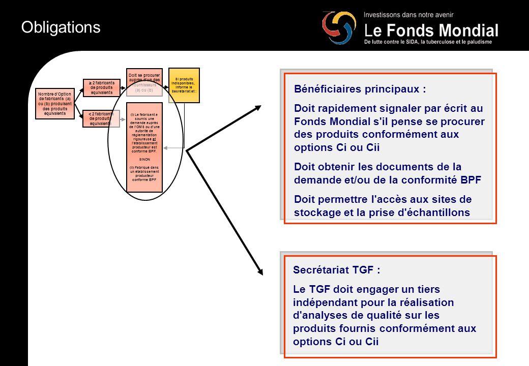 Obligations 2 fabricants de produits équivalents Doit se procurer auprès d un des fournisseurs (a) ou (b) 2 fabricants de produits équivalents Nombre d Option de fabricants (a) ou (b) produisant des produits équivalents Si produits indisponibles, le BP informe le Secrétariat et : Bénéficiaires principaux : Doit rapidement signaler par écrit au Fonds Mondial s il pense se procurer des produits conformément aux options Ci ou Cii Doit obtenir les documents de la demande et/ou de la conformité BPF Doit permettre l accès aux sites de stockage et la prise d échantillons (i) Le fabricant a soumis une demande auprès de l OMS ou d une autorité de réglementation rigoureuse et l établissement producteur est conforme BPF.