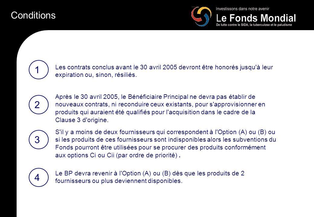 Actions clés entreprises Développement d une liste de produits considérés conformes à la Politique du Fonds Mondial sur la garantie de qualité.
