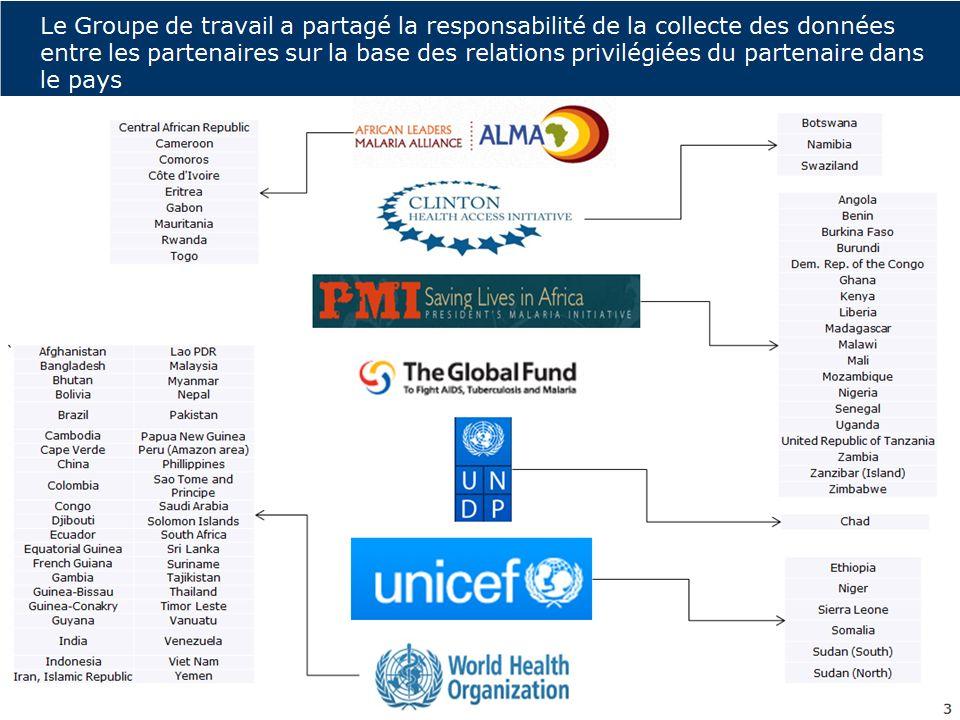 12 Global Malaria Programme OMS/UNICEF Séminaire sur les Politiques Pharmaceutiques | 13 juin 2012