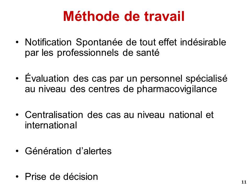 11 Méthode de travail Notification Spontanée de tout effet indésirable par les professionnels de santé Évaluation des cas par un personnel spécialisé
