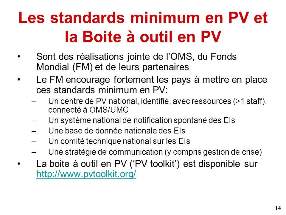 14 Les standards minimum en PV et la Boite à outil en PV Sont des réalisations jointe de lOMS, du Fonds Mondial (FM) et de leurs partenaires Le FM enc