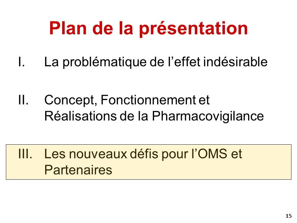 15 Plan de la présentation I.La problématique de leffet indésirable II.Concept, Fonctionnement et Réalisations de la Pharmacovigilance III.Les nouveau