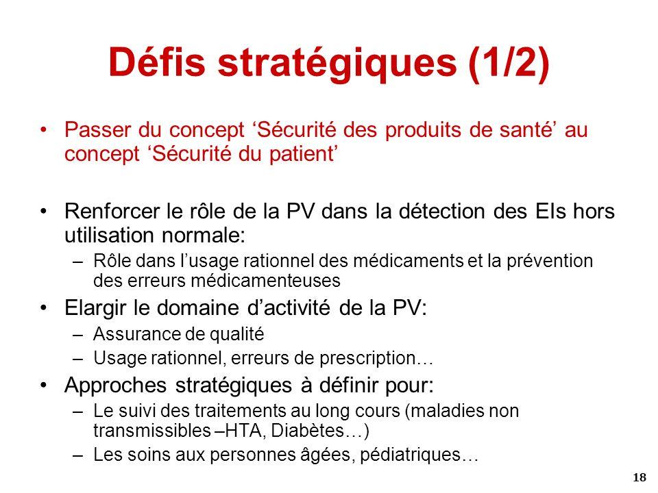 18 Défis stratégiques (1/2) Passer du concept Sécurité des produits de santé au concept Sécurité du patient Renforcer le rôle de la PV dans la détecti