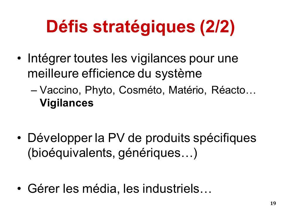 19 Défis stratégiques (2/2) Intégrer toutes les vigilances pour une meilleure efficience du système –Vaccino, Phyto, Cosméto, Matério, Réacto… Vigilan