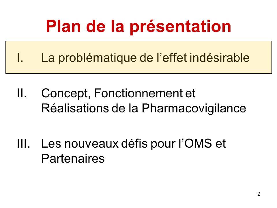 2 Plan de la présentation I.La problématique de leffet indésirable II.Concept, Fonctionnement et Réalisations de la Pharmacovigilance III.Les nouveaux