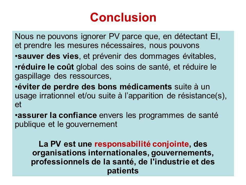 22 Conclusion Nous ne pouvons ignorer PV parce que, en détectant EI, et prendre les mesures nécessaires, nous pouvons sauver des vies, et prévenir des