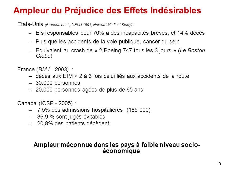 5 Ampleur du Préjudice des Effets Indésirables Etats-Unis (Brennan et al., NEMJ 1991, Harvard Médical Study) : EIs responsables pour 70% à des incapac