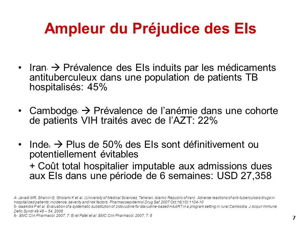 7 Ampleur du Préjudice des EIs Iran 4 Prévalence des EIs induits par les médicaments antituberculeux dans une population de patients TB hospitalisés: