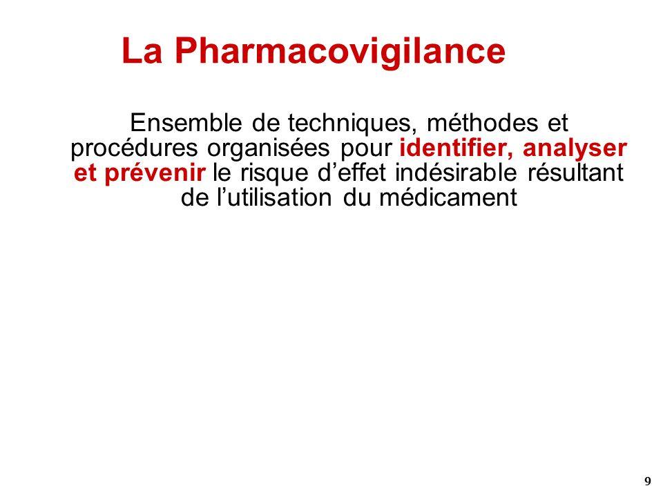 9 La Pharmacovigilance Ensemble de techniques, méthodes et procédures organisées pour identifier, analyser et prévenir le risque deffet indésirable ré