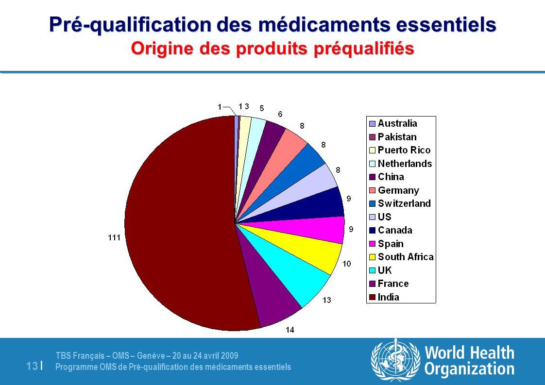 TBS Français – OMS – Genève – 20 au 24 avril 2009 Programme OMS de Pré-qualification des médicaments essentiels 13 | Pré-qualification des médicaments