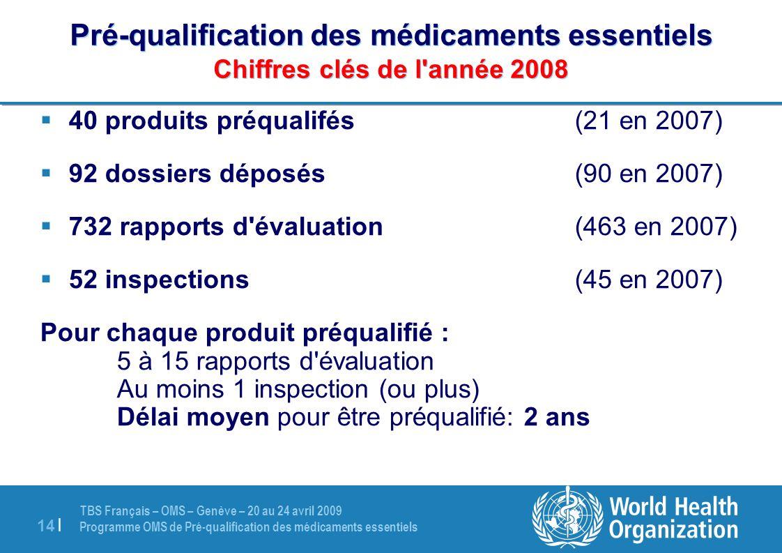 TBS Français – OMS – Genève – 20 au 24 avril 2009 Programme OMS de Pré-qualification des médicaments essentiels 14   Pré-qualification des médicaments