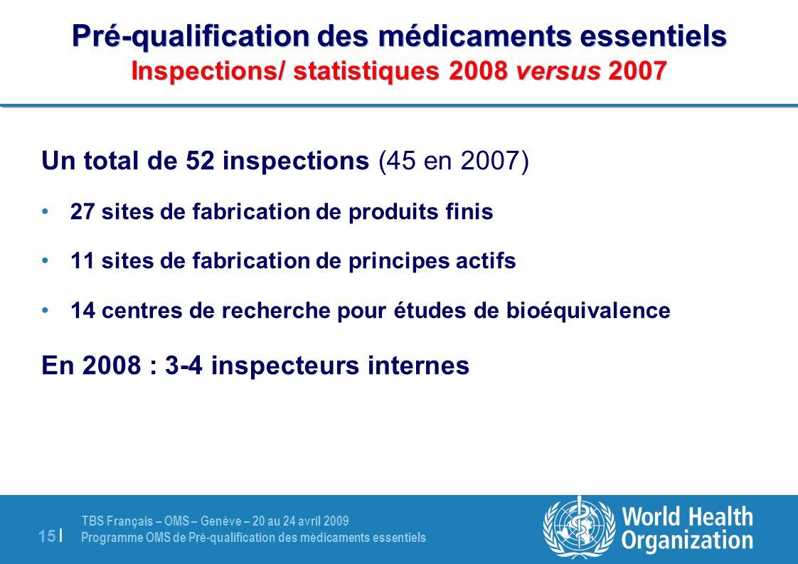 TBS Français – OMS – Genève – 20 au 24 avril 2009 Programme OMS de Pré-qualification des médicaments essentiels 15 | Pré-qualification des médicaments