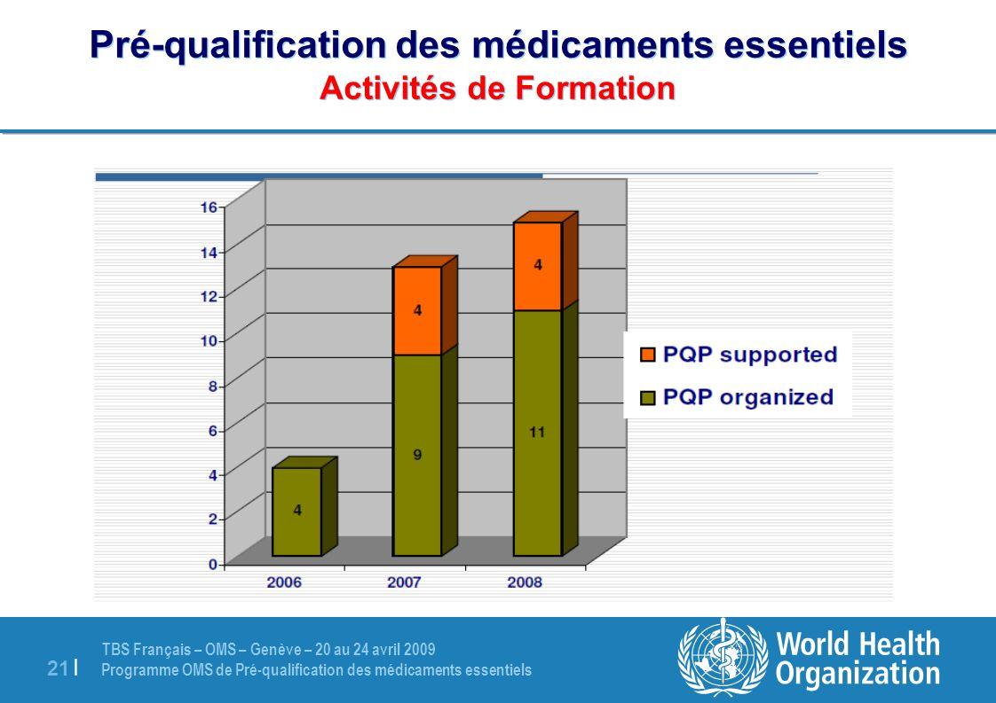 TBS Français – OMS – Genève – 20 au 24 avril 2009 Programme OMS de Pré-qualification des médicaments essentiels 21 | Pré-qualification des médicaments
