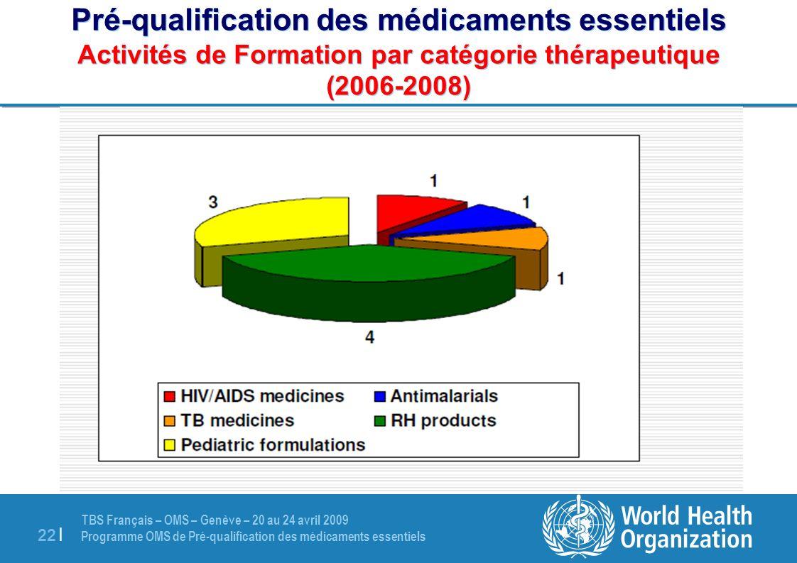 TBS Français – OMS – Genève – 20 au 24 avril 2009 Programme OMS de Pré-qualification des médicaments essentiels 22 | Pré-qualification des médicaments