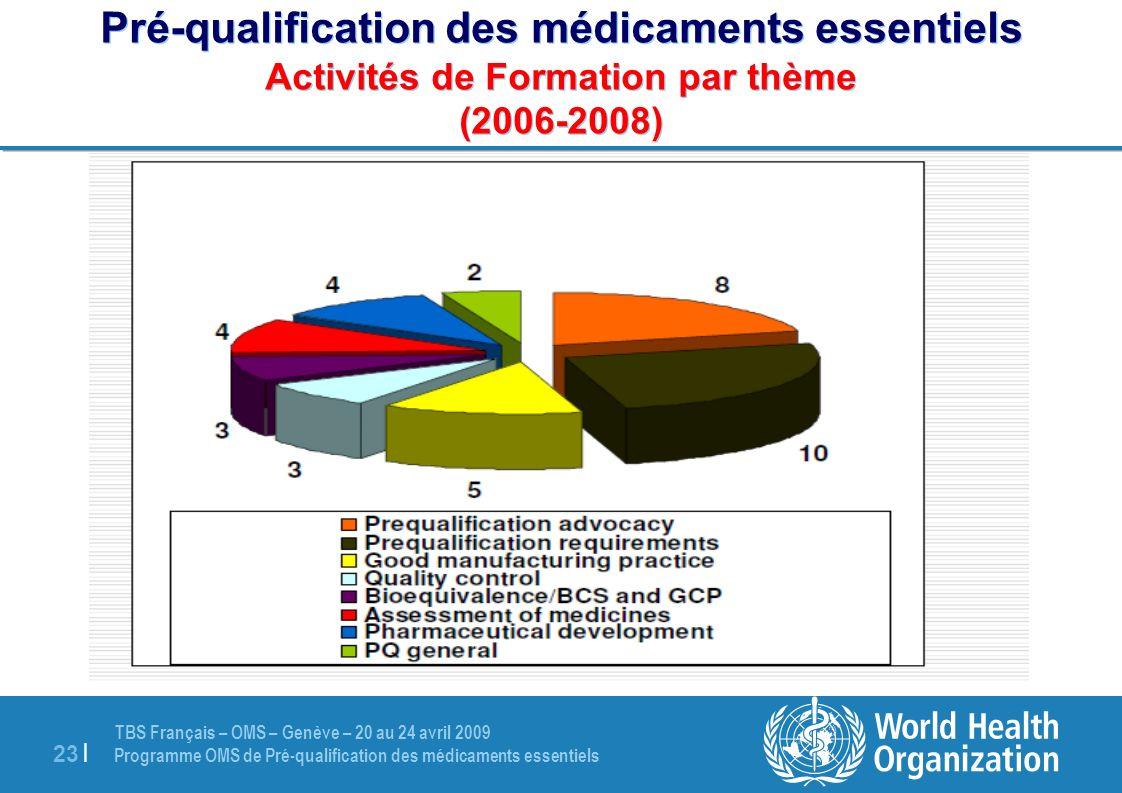TBS Français – OMS – Genève – 20 au 24 avril 2009 Programme OMS de Pré-qualification des médicaments essentiels 23 | Pré-qualification des médicaments