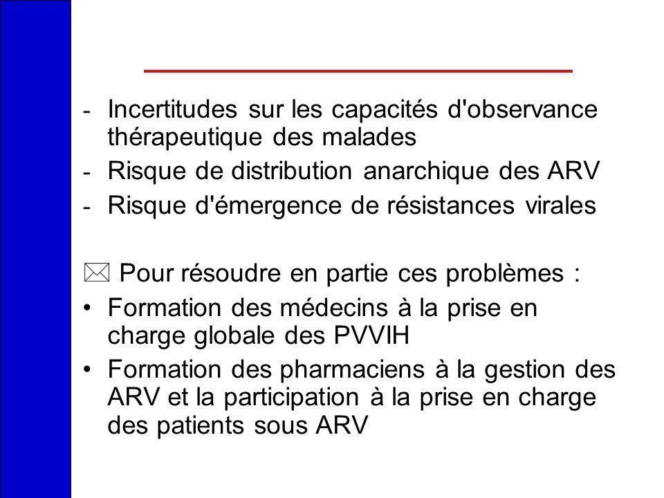 - Incertitudes sur les capacités d'observance thérapeutique des malades - Risque de distribution anarchique des ARV - Risque d'émergence de résistance