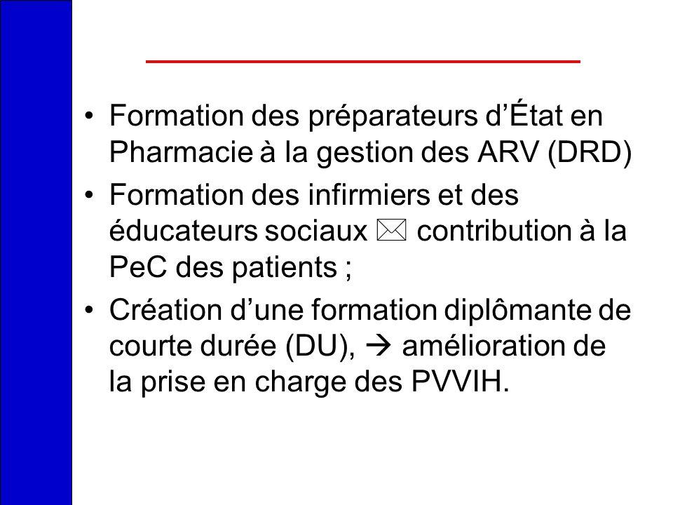 Formation des préparateurs dÉtat en Pharmacie à la gestion des ARV (DRD) Formation des infirmiers et des éducateurs sociaux contribution à la PeC des