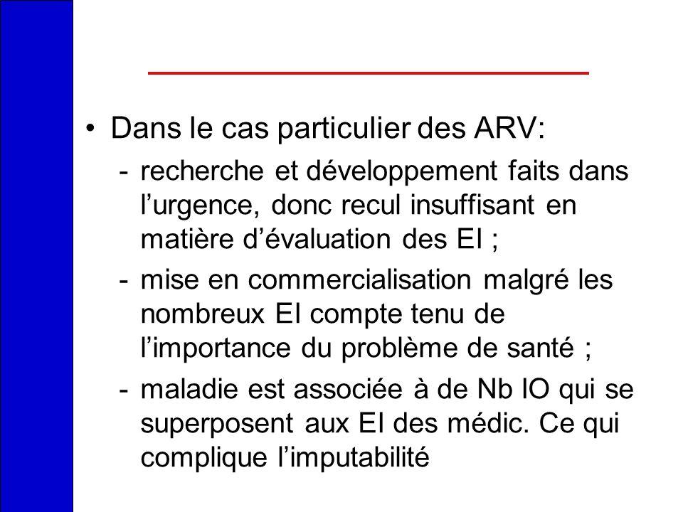 Dans le cas particulier des ARV: -recherche et développement faits dans lurgence, donc recul insuffisant en matière dévaluation des EI ; -mise en comm