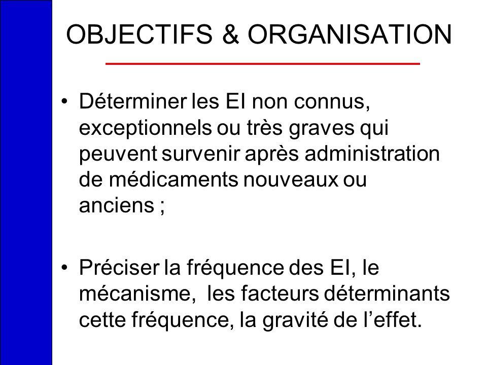 OBJECTIFS & ORGANISATION Déterminer les EI non connus, exceptionnels ou très graves qui peuvent survenir après administration de médicaments nouveaux
