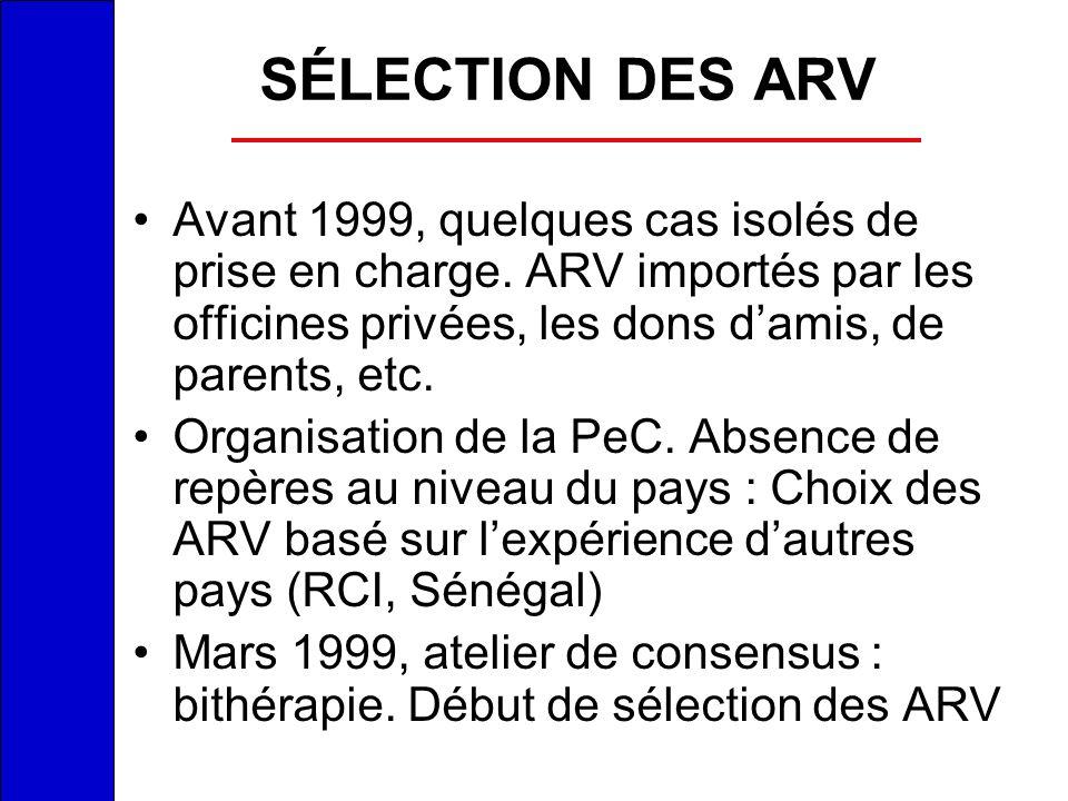 SÉLECTION DES ARV Avant 1999, quelques cas isolés de prise en charge. ARV importés par les officines privées, les dons damis, de parents, etc. Organis