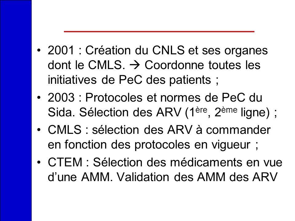 2001 : Création du CNLS et ses organes dont le CMLS. Coordonne toutes les initiatives de PeC des patients ; 2003 : Protocoles et normes de PeC du Sida