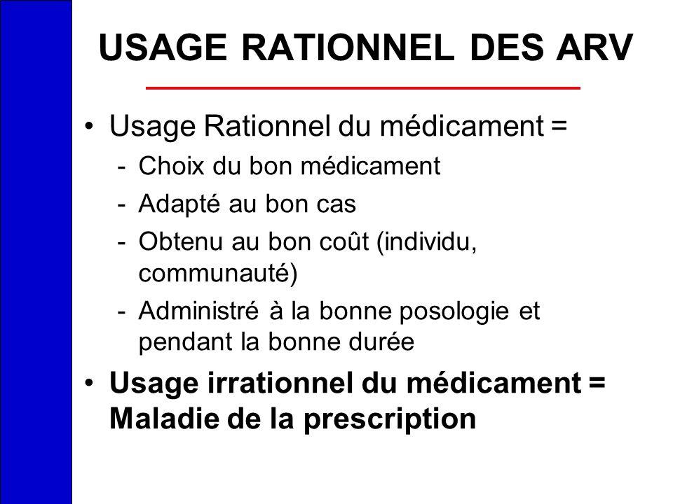 USAGE RATIONNEL DES ARV Usage Rationnel du médicament = -Choix du bon médicament -Adapté au bon cas -Obtenu au bon coût (individu, communauté) -Admini