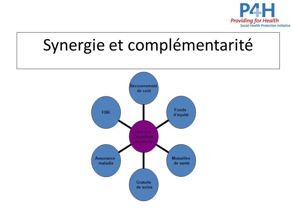 Synergie et complémentarité Vers une Couverture universelle Recouvrement de coût Fonds déquité Mutuelles de santé Gratuite de soins Assurance maladie