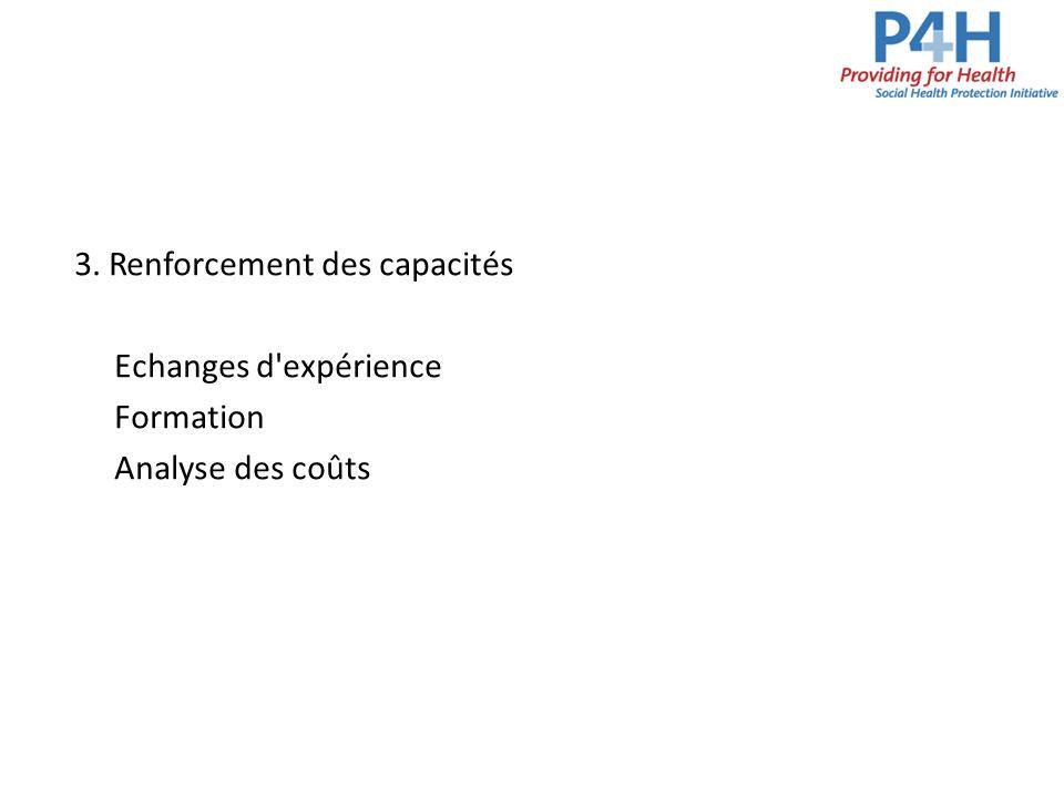 3. Renforcement des capacités Echanges d'expérience Formation Analyse des coûts