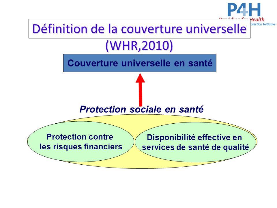 Définition de la couverture universelle (WHR,2010) Couverture universelle en santé Protection contre les risques financiers Disponibilité effective en