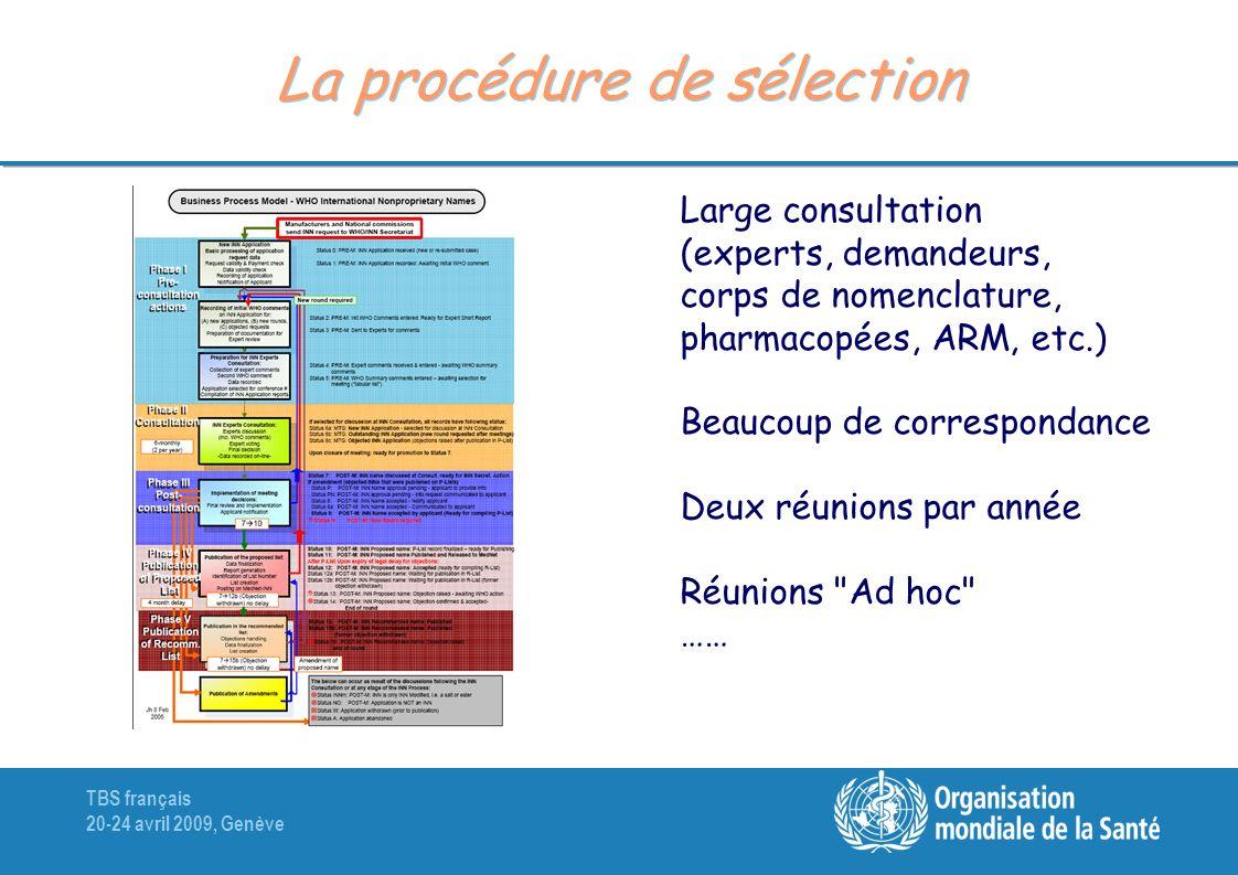 TBS français 20-24 avril 2009, Genève La procédure de sélection Large consultation (experts, demandeurs, corps de nomenclature, pharmacopées, ARM, etc