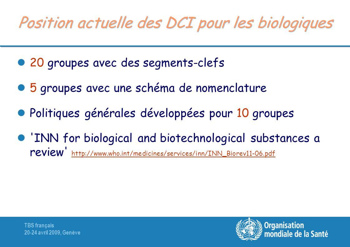 TBS français 20-24 avril 2009, Genève Position actuelle des DCI pour les biologiques 20 groupes avec des segments-clefs 5 groupes avec une schéma de nomenclature Politiques générales développées pour 10 groupes INN for biological and biotechnological substances a review http://www.who.int/medicines/services/inn/INN_Biorev11-06.pdfhttp://www.who.int/medicines/services/inn/INN_Biorev11-06.pdf