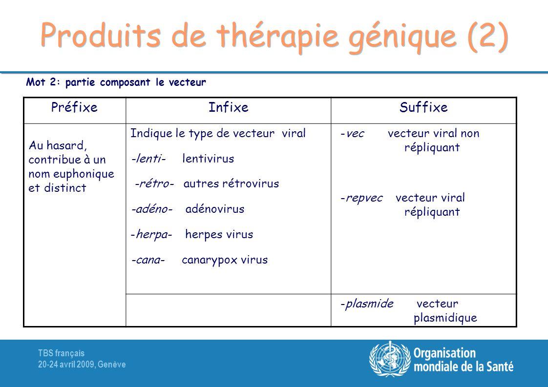 TBS français 20-24 avril 2009, Genève Produits de thérapie génique (2) Mot 2: partie composant le vecteur PréfixeInfixeSuffixe Au hasard, contribue à