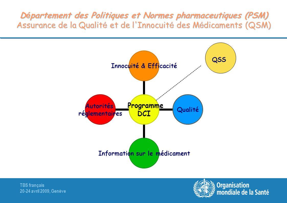 TBS français 20-24 avril 2009, Genève Parties intéressées en dehors de l OMS INN Programme Autorités réglementaires (EMEA, US- FDA….) Départements nationaux de noms de marque Recherche Industrie pharmaceutique Commission européenne, OMD, OMPI, … Pharmacopées (BP, FP, JP….) USAN Program