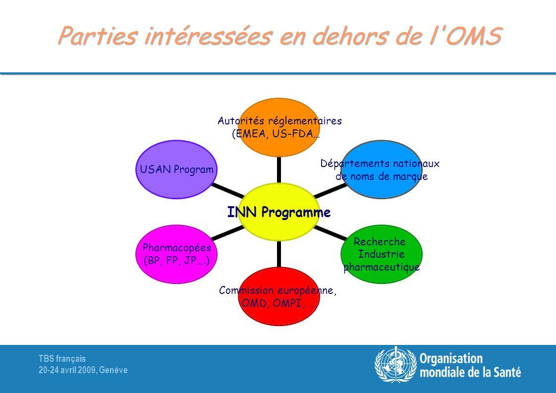 TBS français 20-24 avril 2009, Genève Parties intéressées en dehors de l'OMS INN Programme Autorités réglementaires (EMEA, US- FDA….) Départements nat